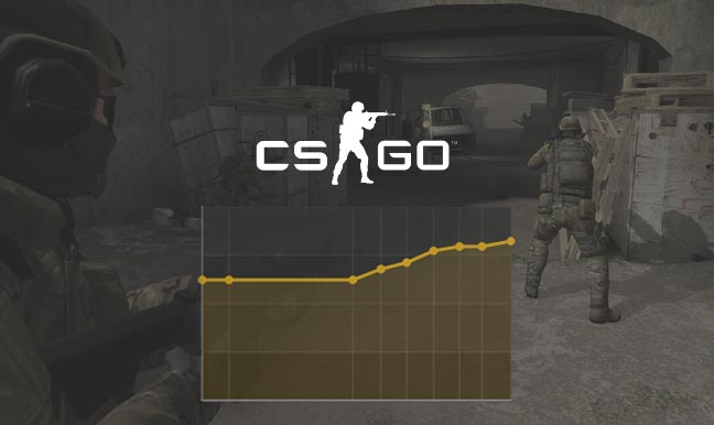 "cs go elo matchmaking ""commit to a full match that affects your skill group buy new weapons each round with money earned and win the round by eliminating the other team or completing the objective"" ―official description counter-strike: global offensive is the first counter-strike game to include a built-in."