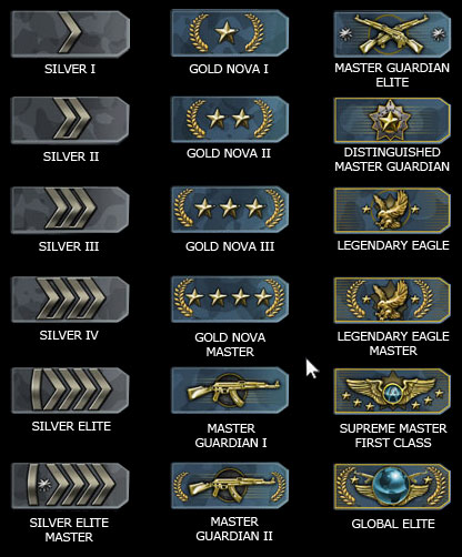 cs-go-ranks