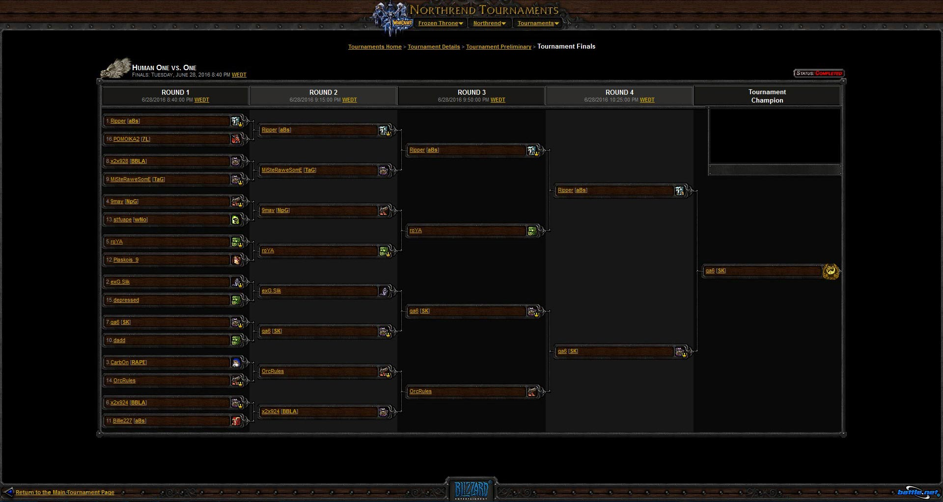 warcraft-3-tournament-cup-finals-winner-brackets