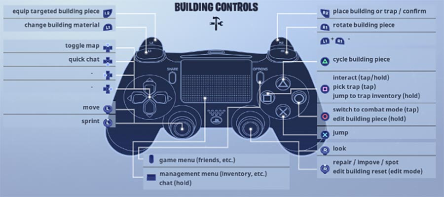 Fortnite Gamepad Building Hotkeys