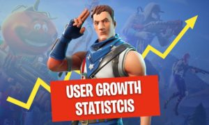 Fortnite Player Statistics and Revenue Growth