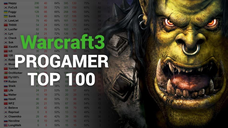 Top 100 Warcraft 3 Progamer