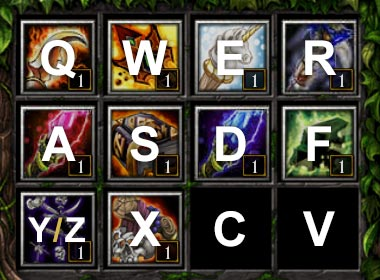 QWER Dota Shop Customkeys