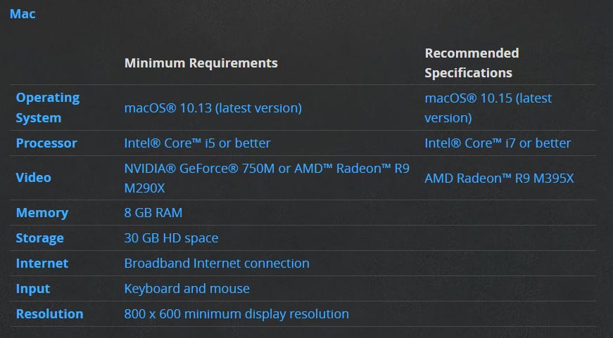 Reforged Windows System Requirements