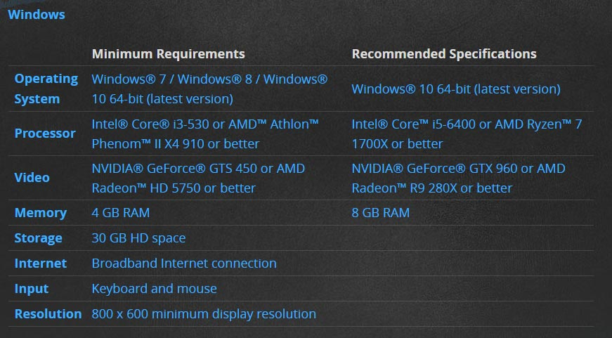 Reforged Mac System Requirements