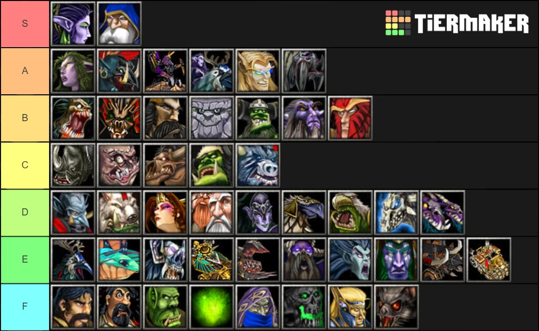 Warcraft 3 Reforged Unit Tier List