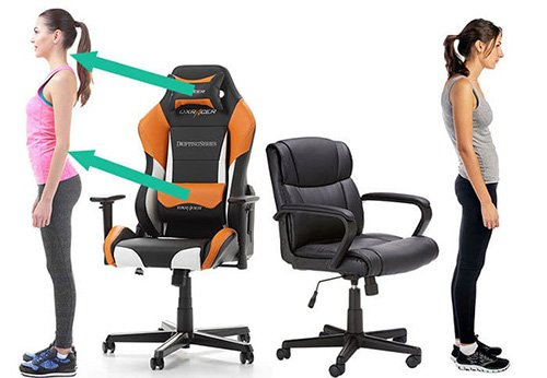 Gaming Chair Body Support