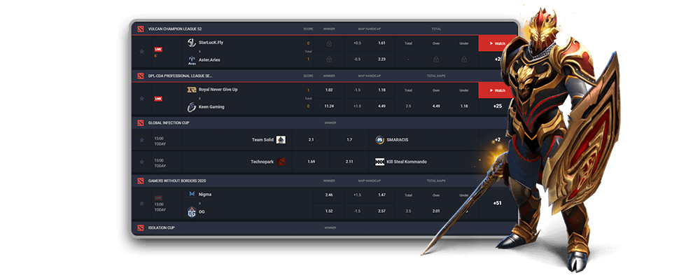 What is Esports Betting